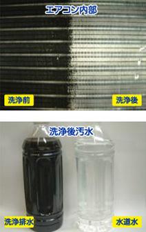 エアコン洗浄前・洗浄後比較